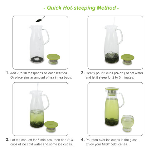 Instructions for brewing iced tea: cold method