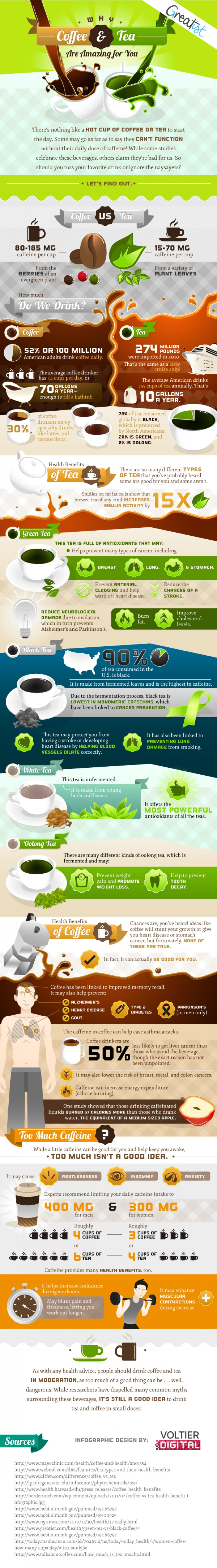 Coffee and tea health comparison