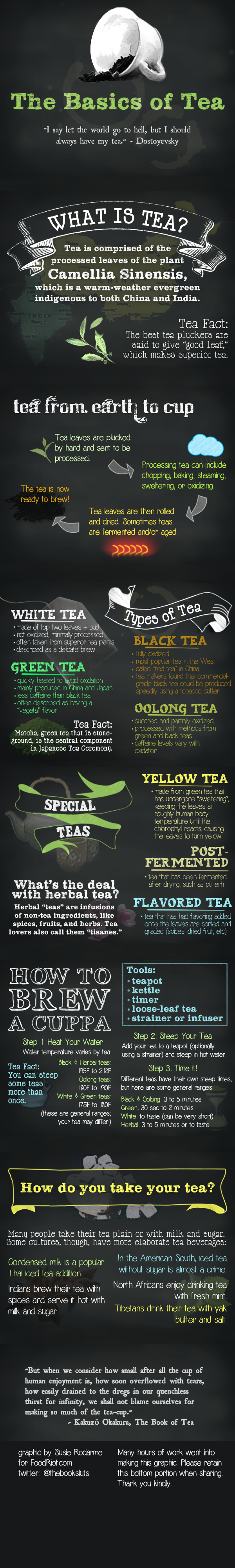 Tea infographic, courtesy of Foodriot.com